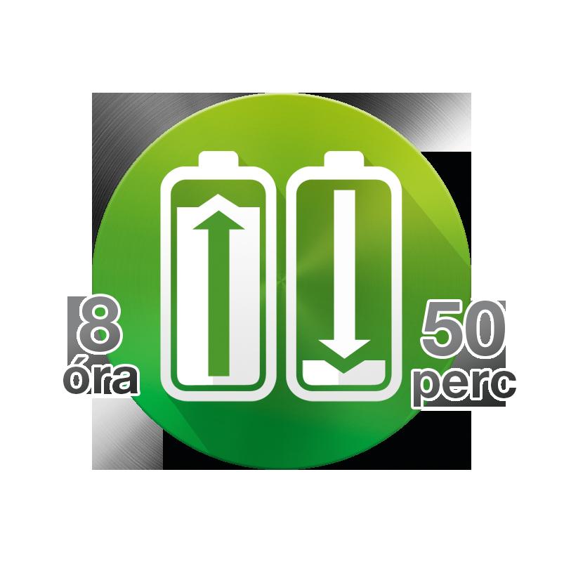 BRAUN BT5050 szakállvágó - Media Markt online vásárlás 5f35e435dd